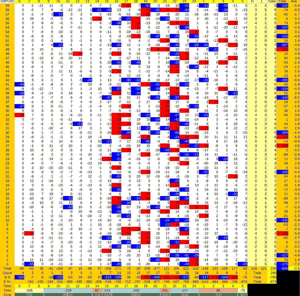 20210920_HS(2)GBPUSD-min