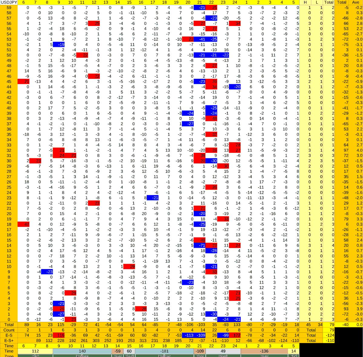 20210921_HS(1)USDJPY-min