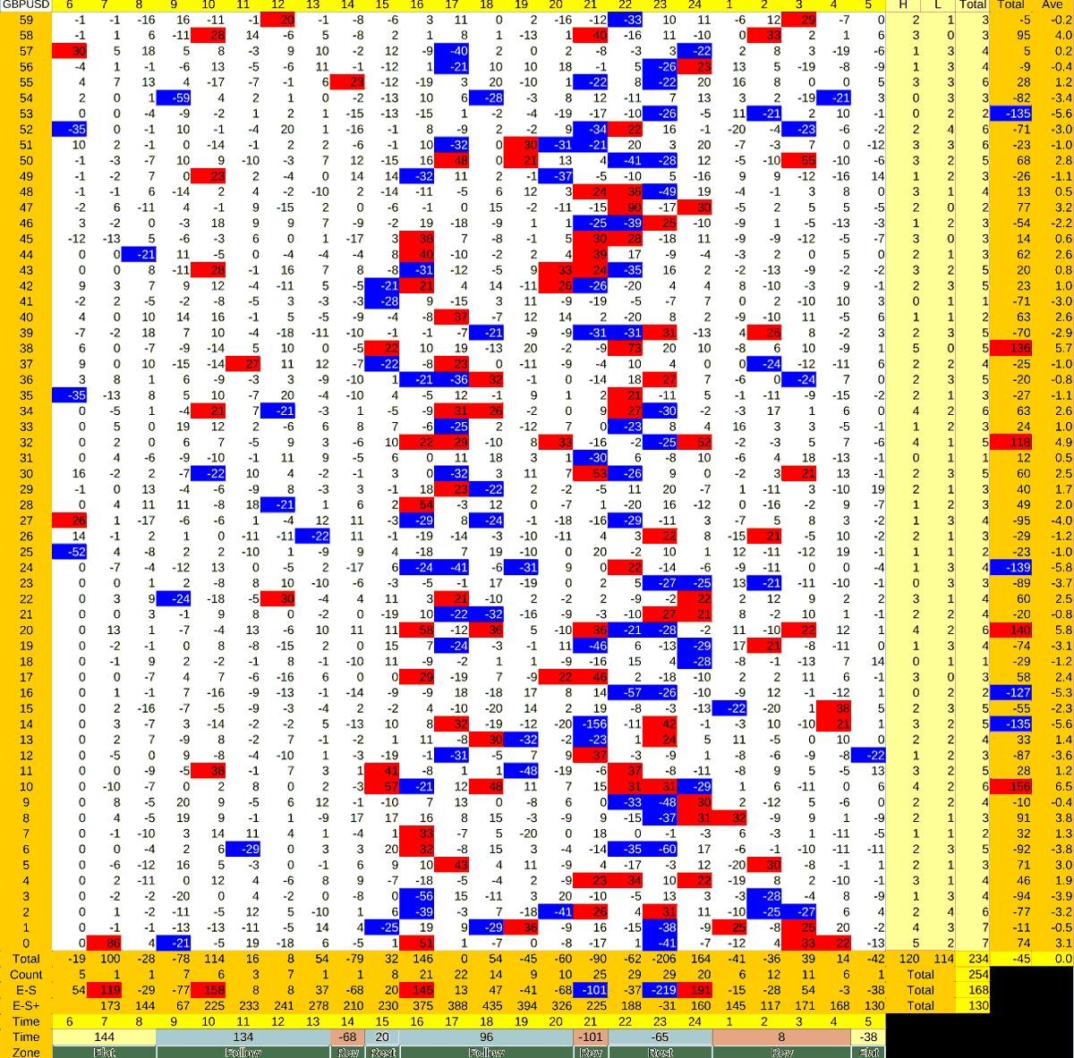 20210921_HS(2)GBPUSD-min