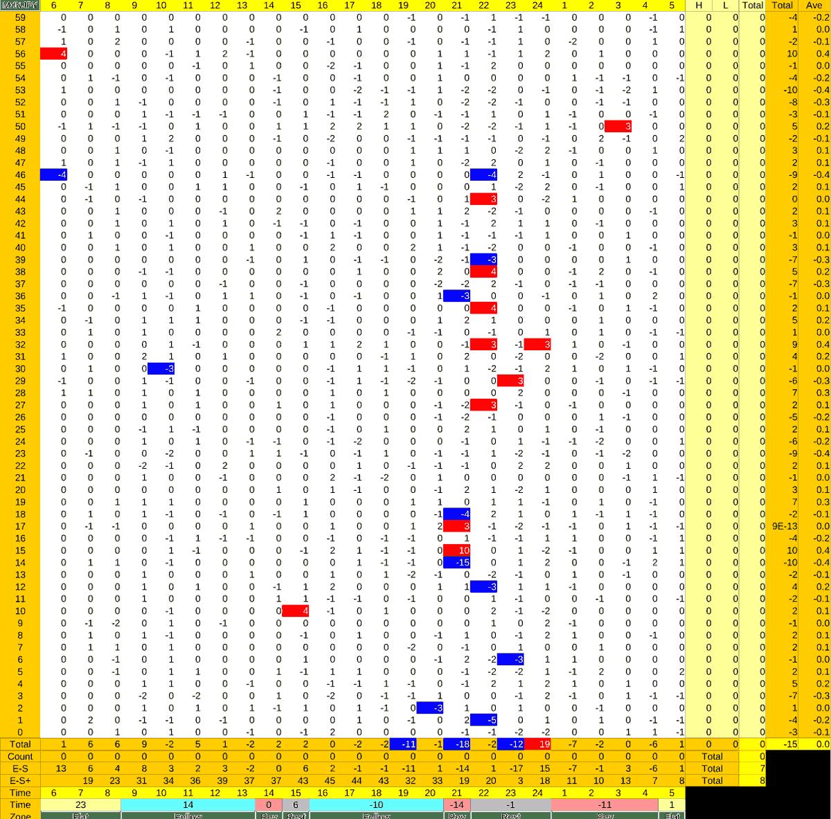20210921_HS(3)MXNJPY-min