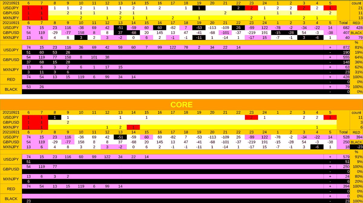 20210921_RES-min