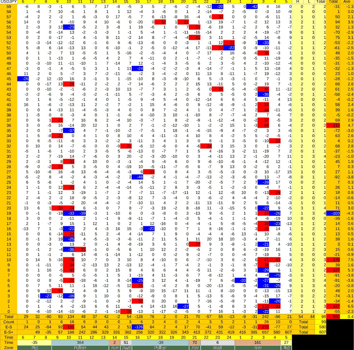 20210922_HS(1)USDJPY-min