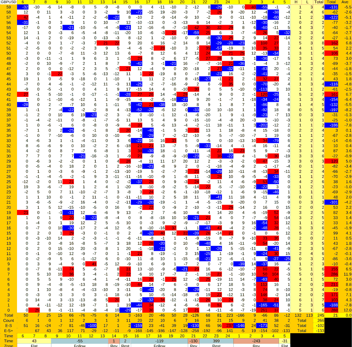 20210922_HS(2)GBPUSD-min