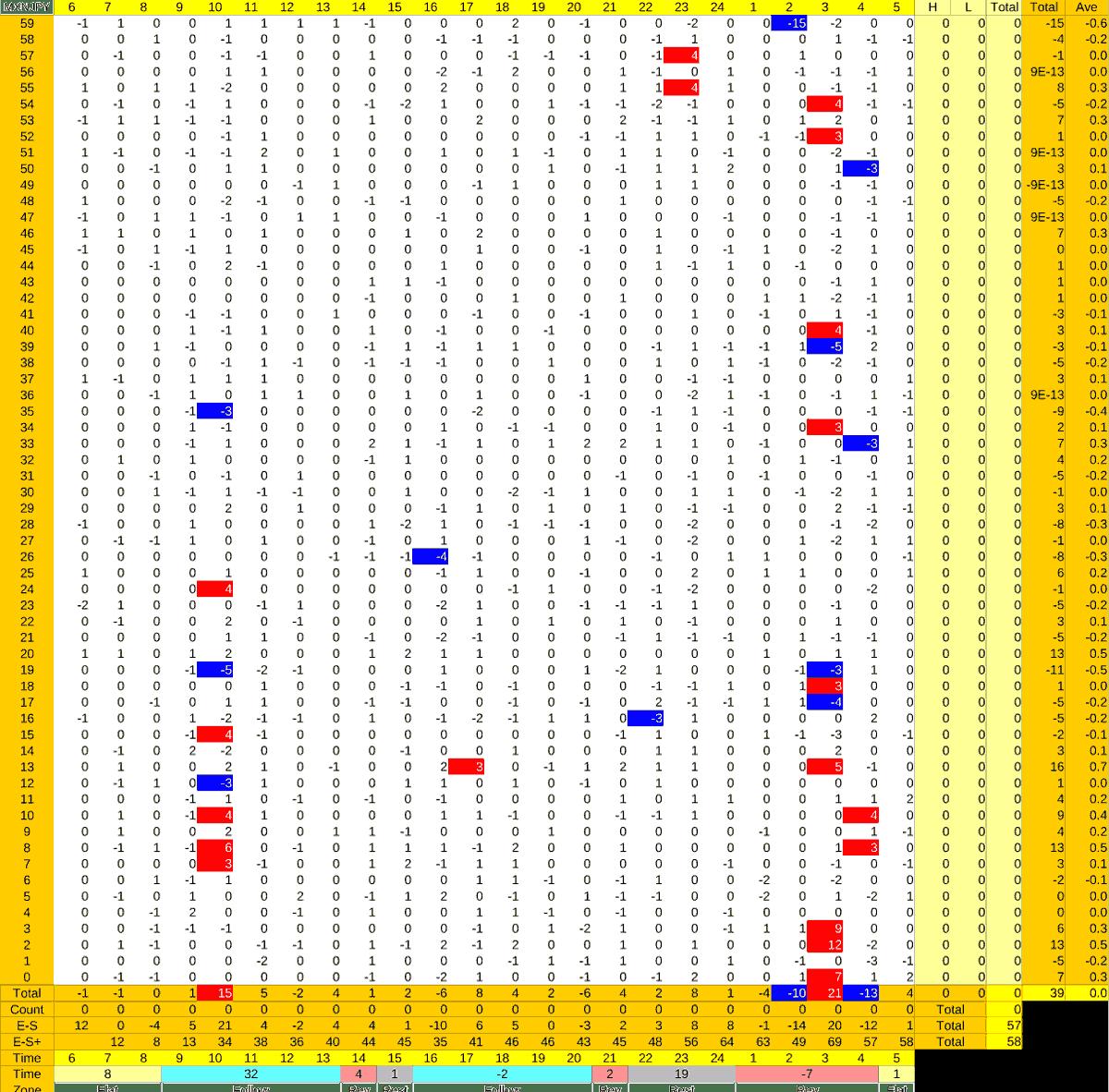20210922_HS(3)MXNJPY-min