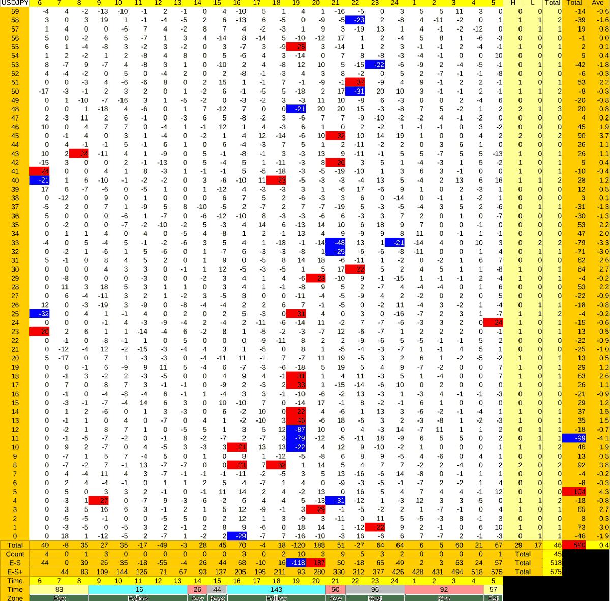 20210923_HS(1)USDJPY-min