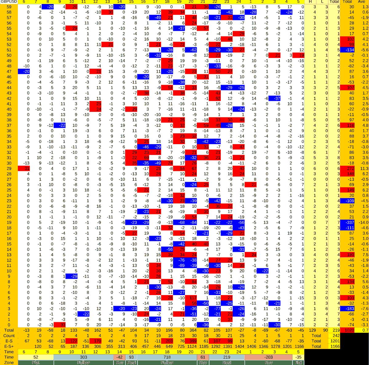 20210923_HS(2)GBPUSD-min