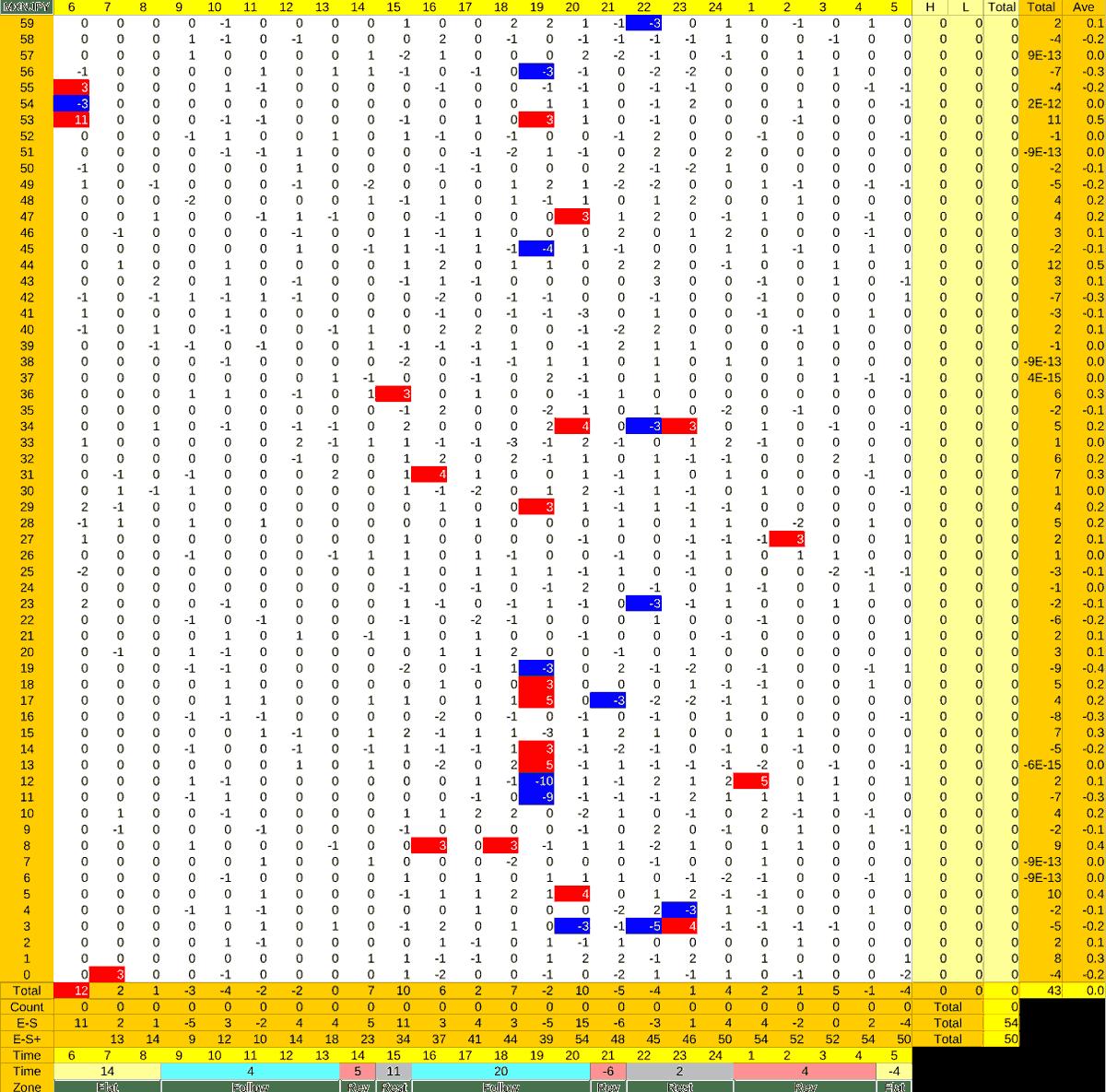 20210923_HS(3)MXNJPY-min