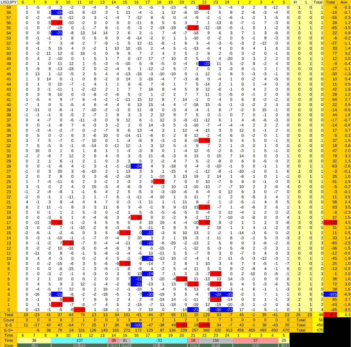 20210924HS(1)USDJPY-min