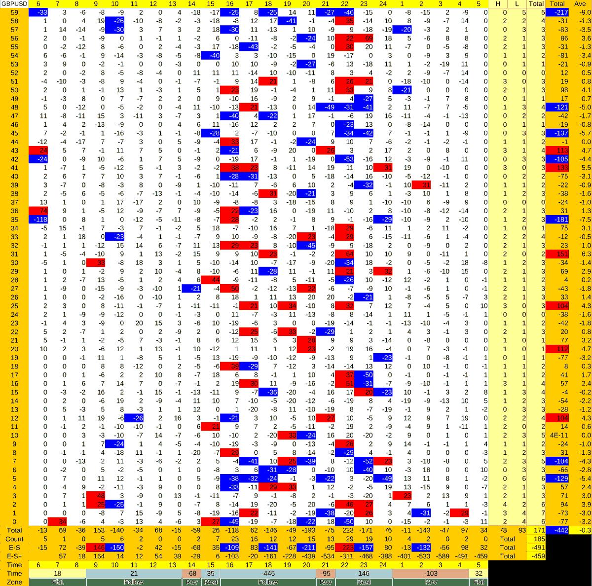 20210924_HS(2)GBPUSD-min
