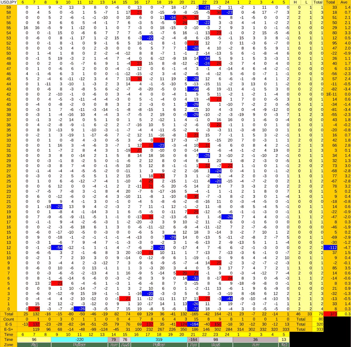 20210927_HS(1)USDJPY-min