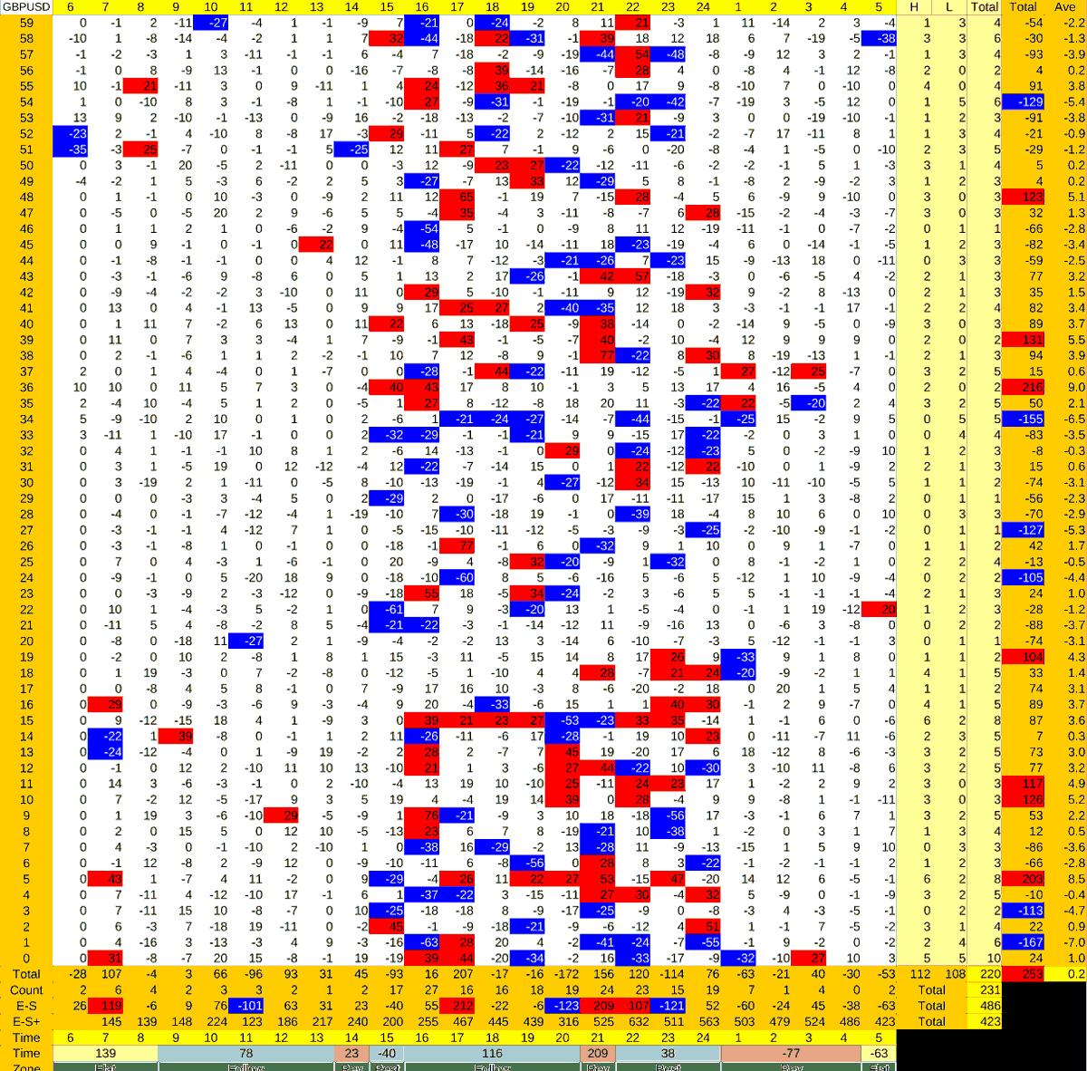 20210927_HS(2)GBPUSD-min