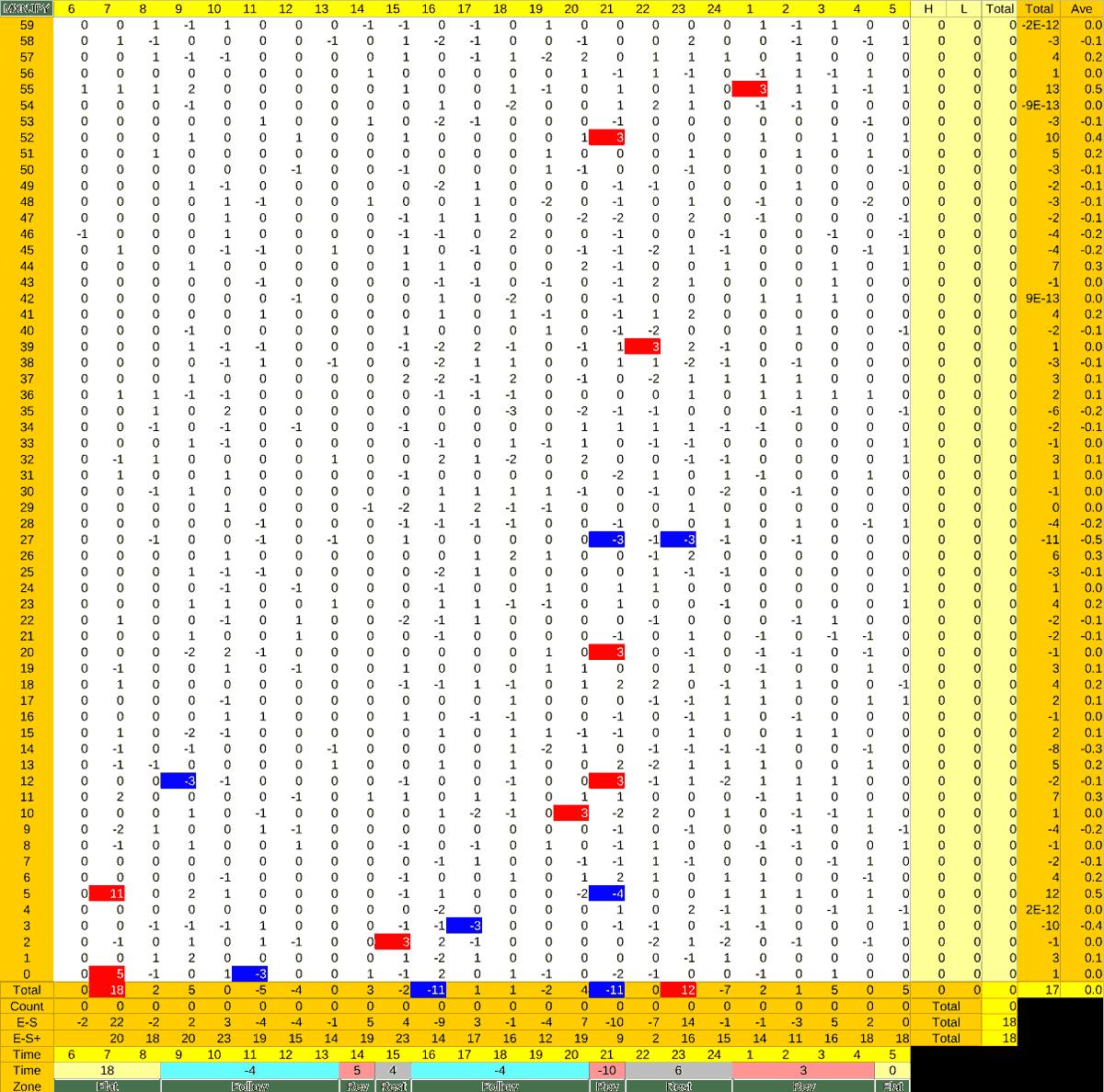 20210927_HS(3)MXNJPY-min