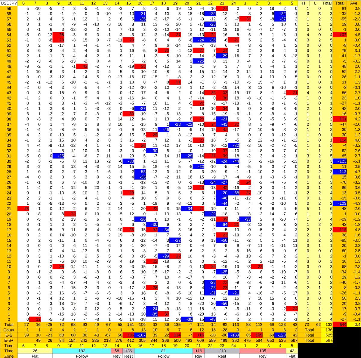 20210928_HS(1)USDJPY