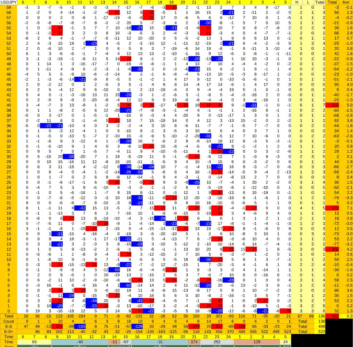 20210929_HS(1)USDJPY-min