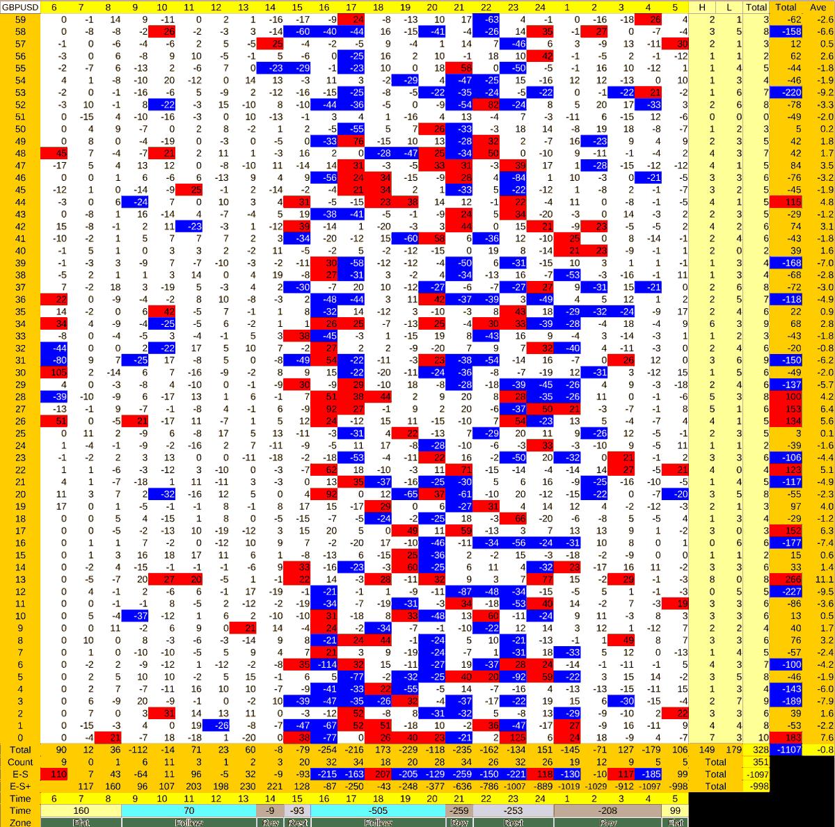 20210929_HS(2)GBPUSD-min