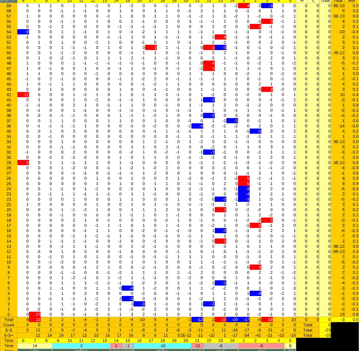 20210929_HS(3)MXNJPY-min
