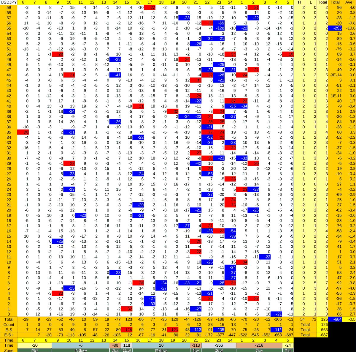 20210930_HS(1)USDJPY-min