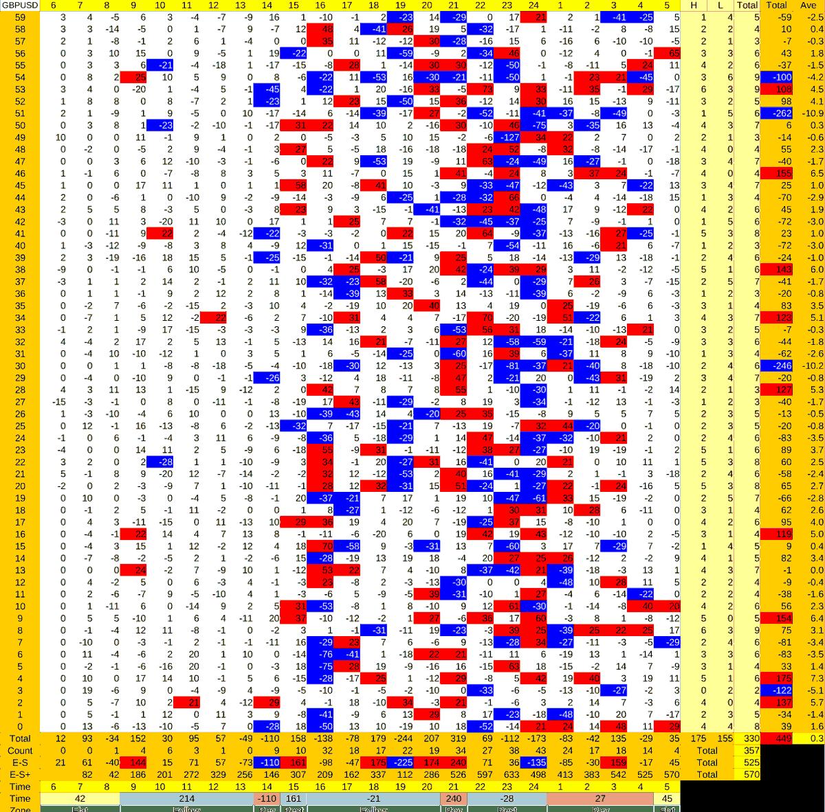 20210930_HS(2)GBPUSD-min