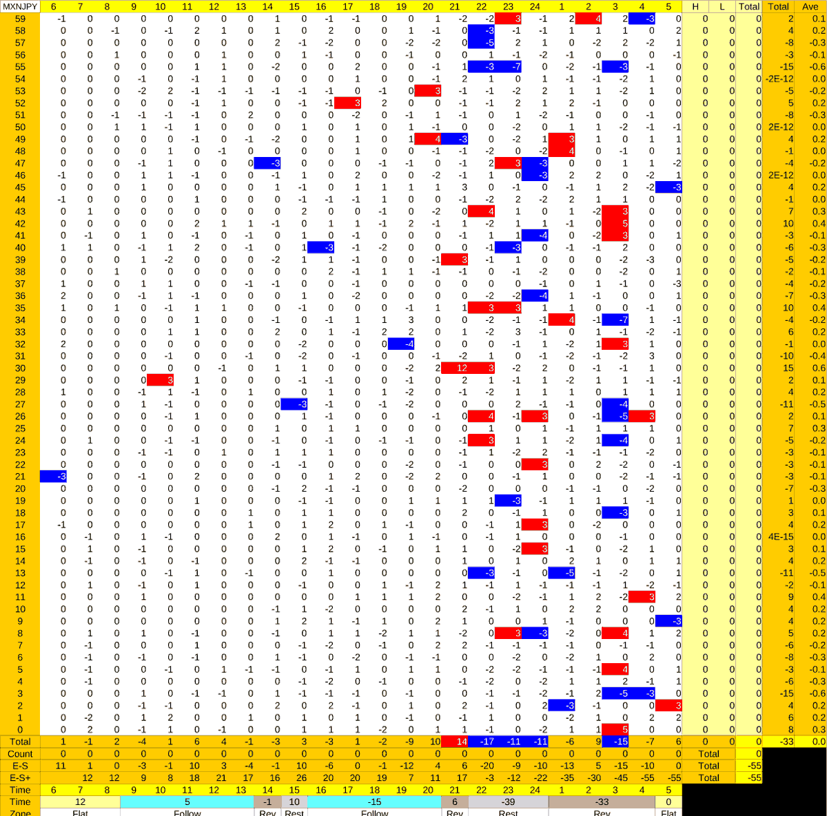 20210930_HS(3)MXNJPY-min