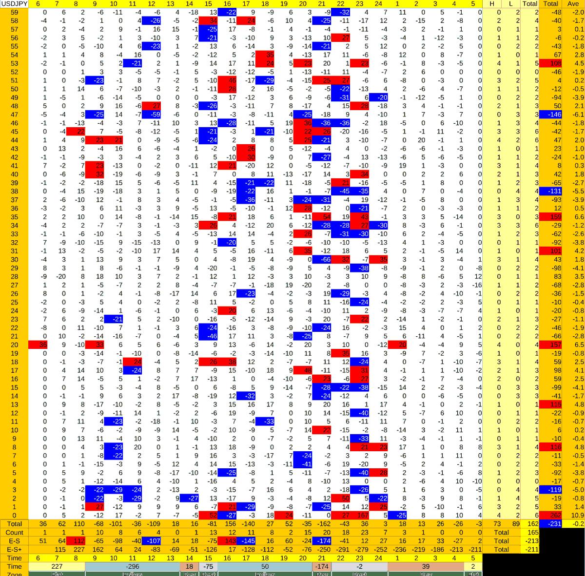 20211001_HS(1)USDJPY-min