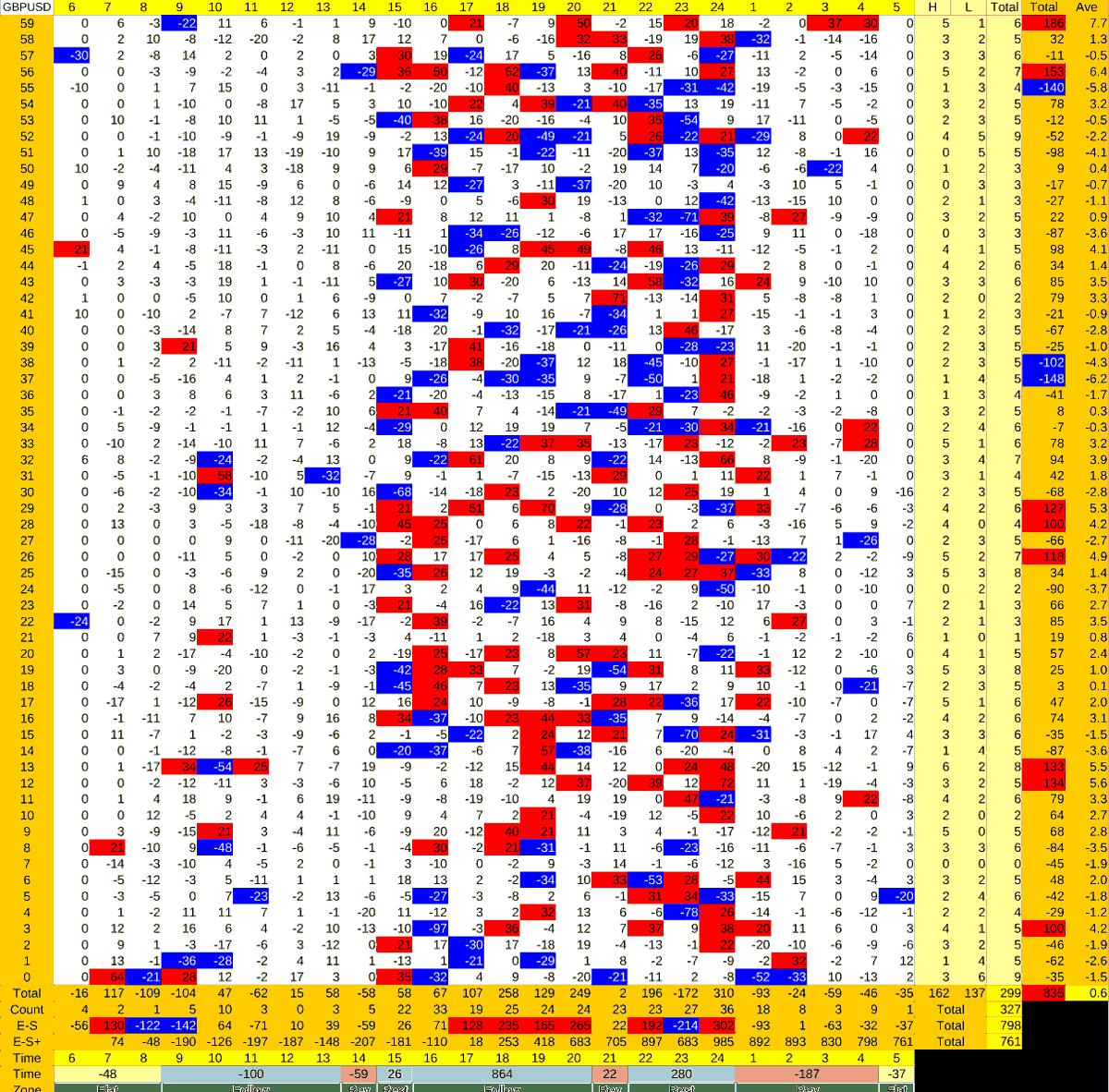 20211001_HS(2)GBPUSD-min