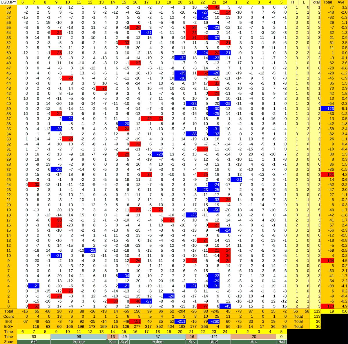 20211004_HS(1)USDJPY-min