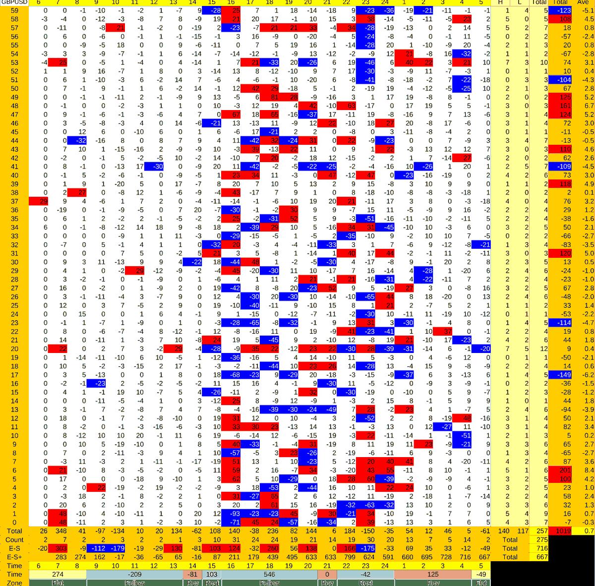 20211004_HS(2)GBPUSD-min