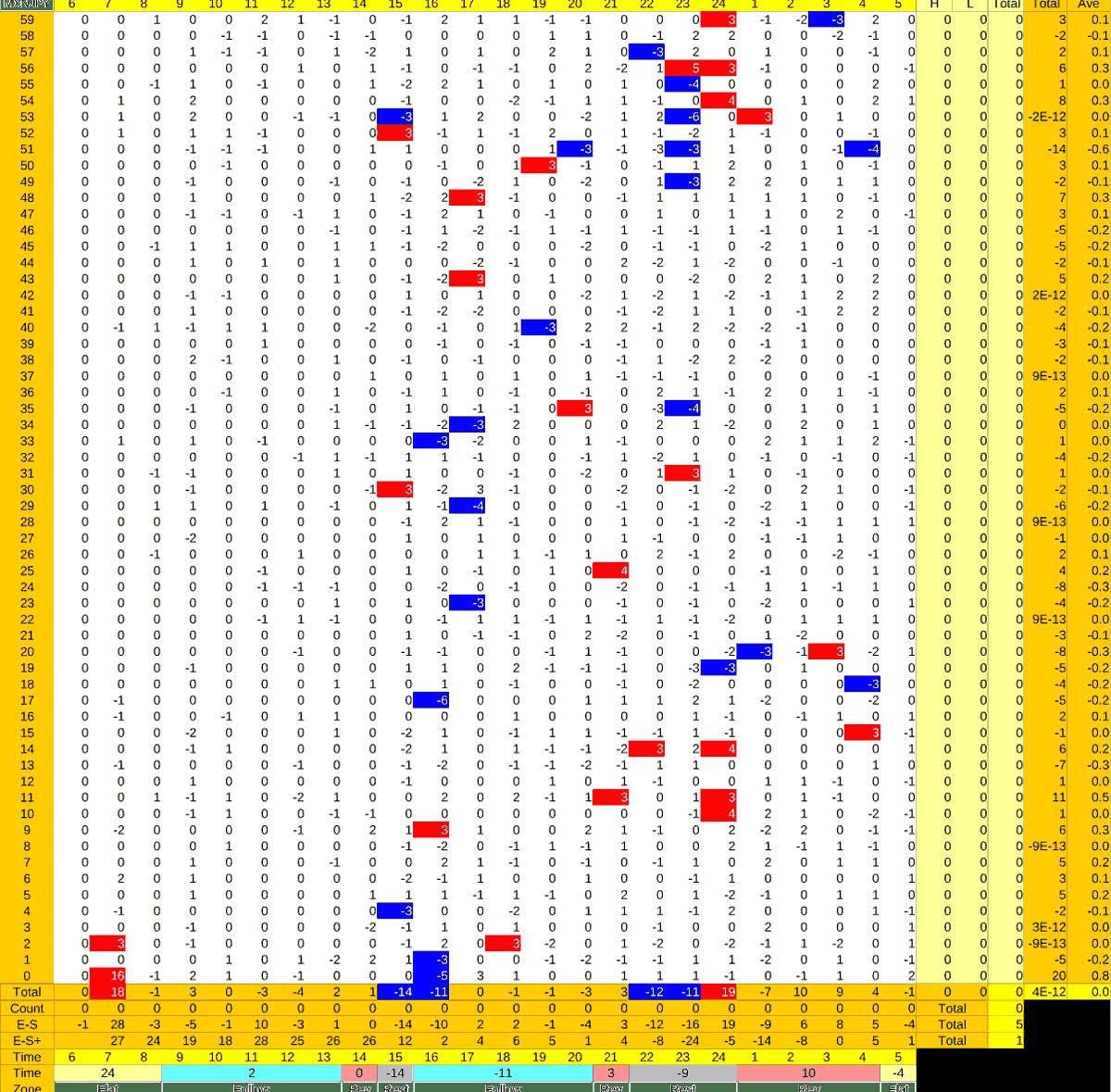 20211004_HS(3)MXNJPY-min