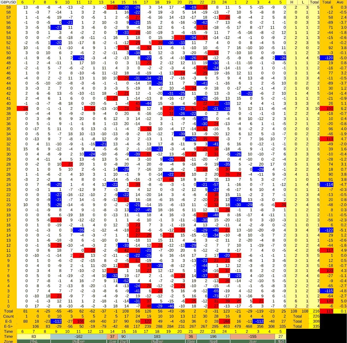 20211005_HS(2)GBPUSD-min