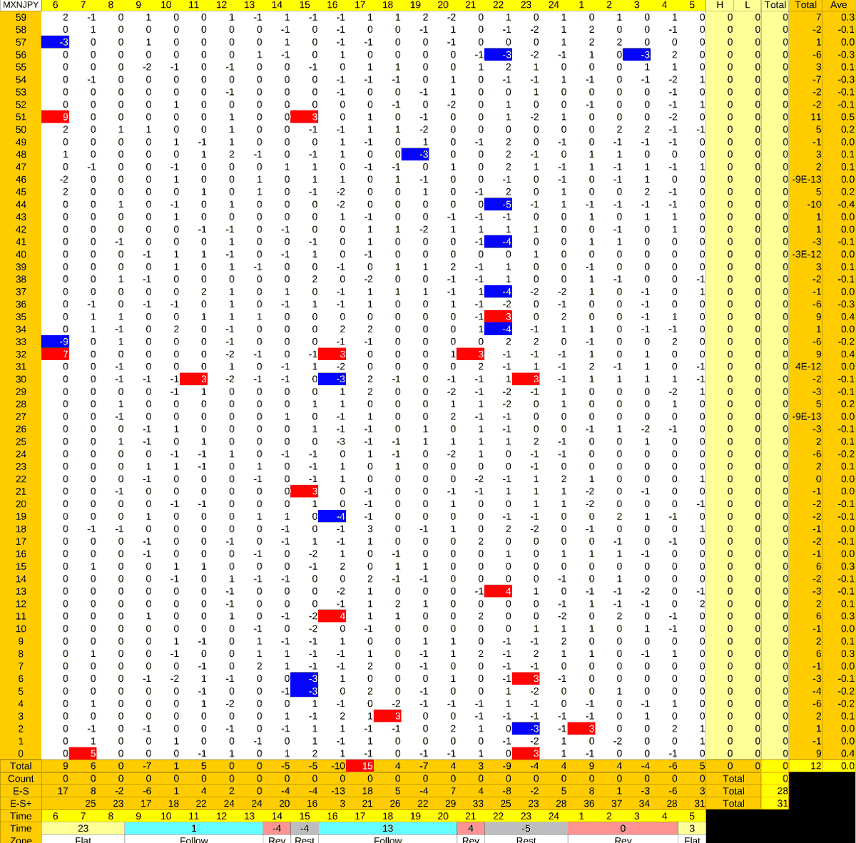 20211005_HS(3)MXNJPY-min