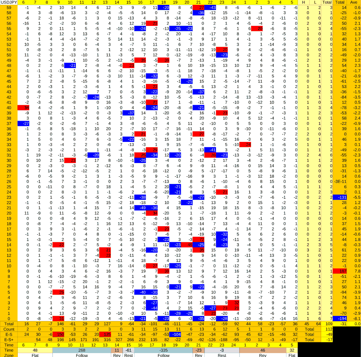 20211006_HS(1)USDJPY-min