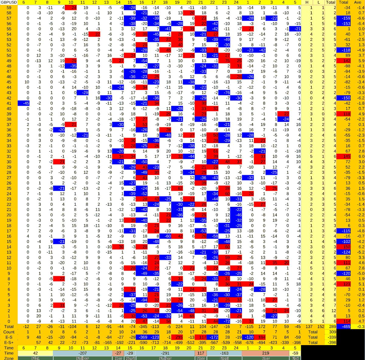 20211006_HS(2)GBPUSD-min