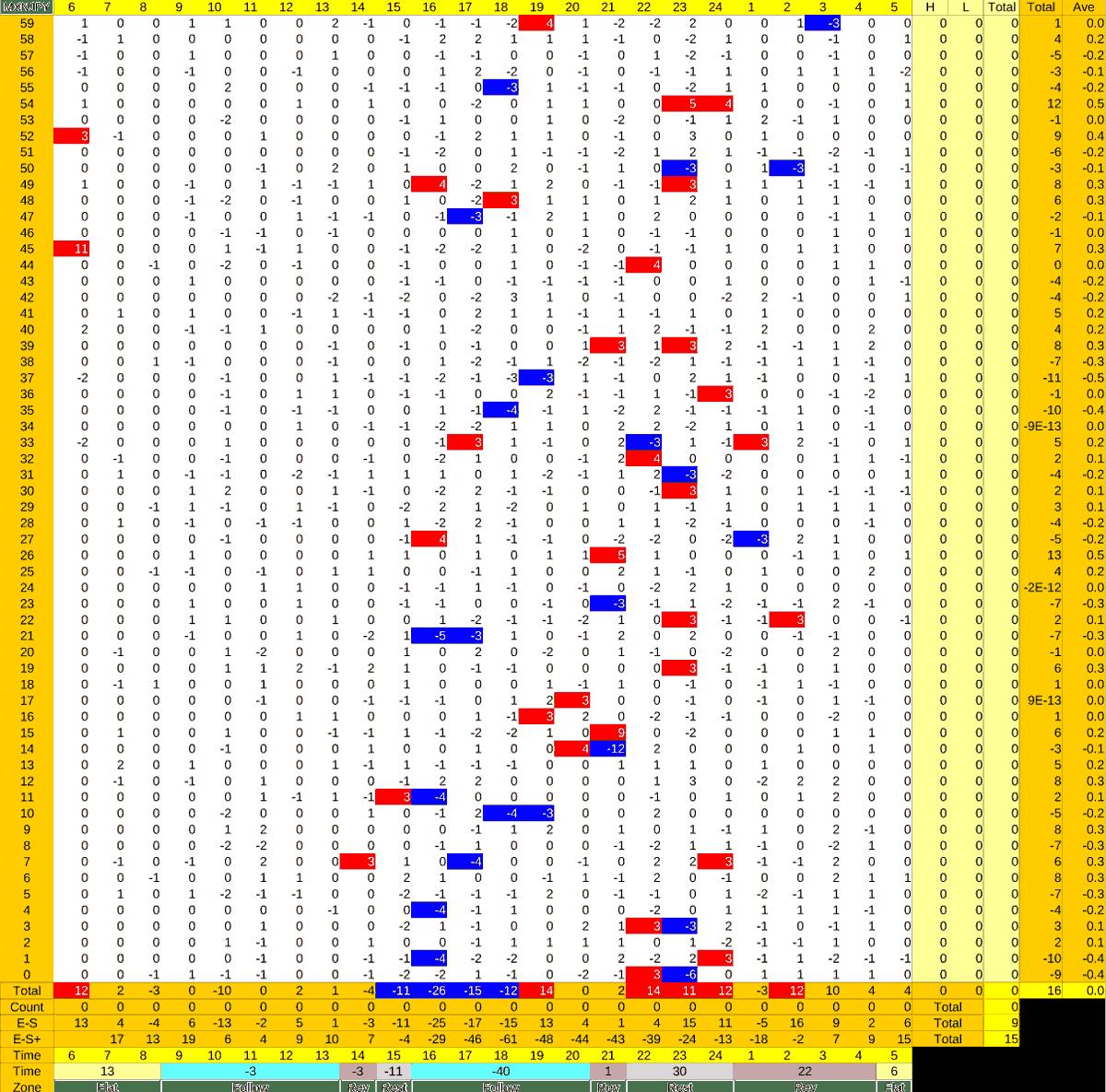 20211006_HS(3)MXNJPY-min