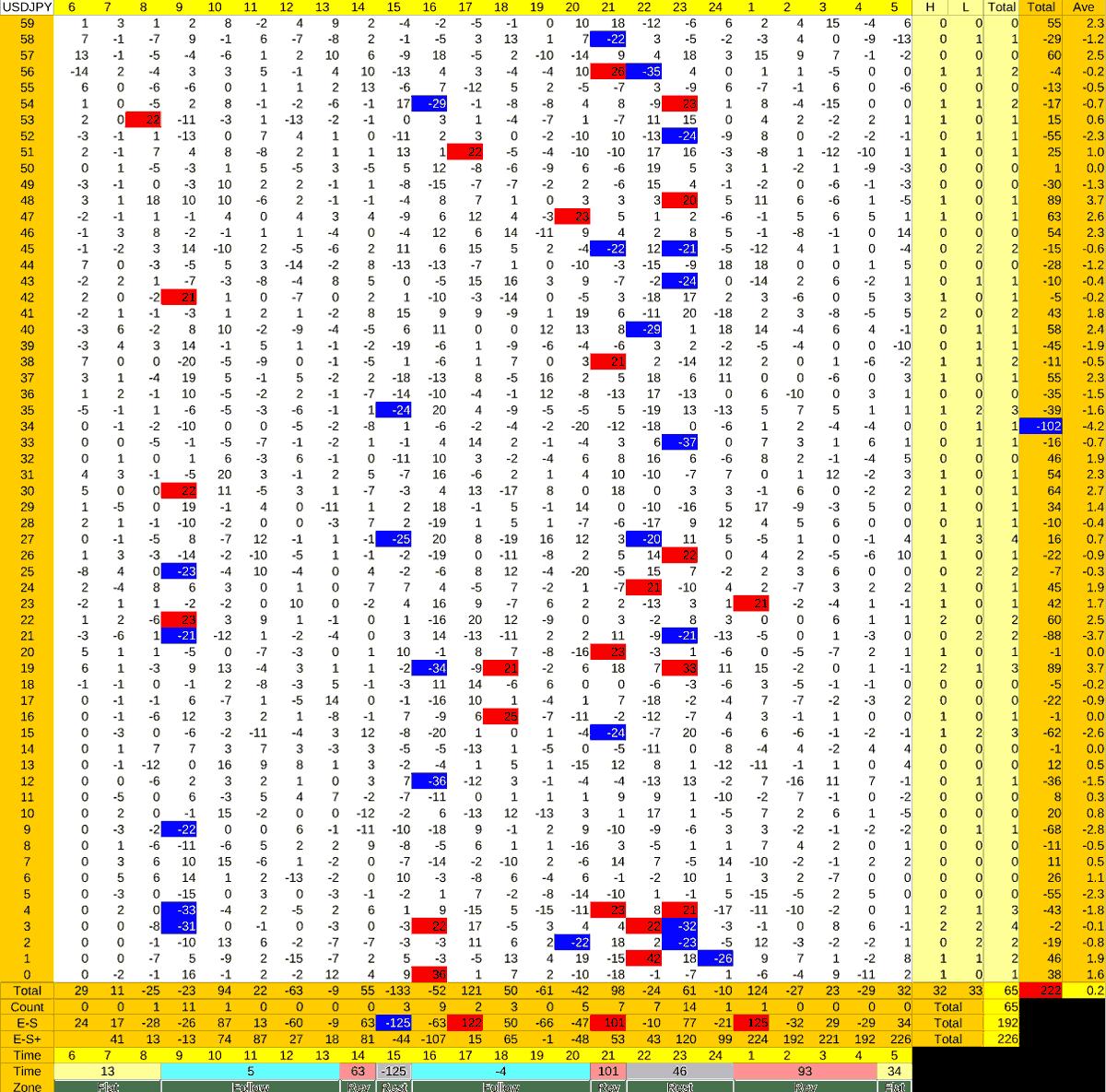20211007_HS(1)USDJPY-min