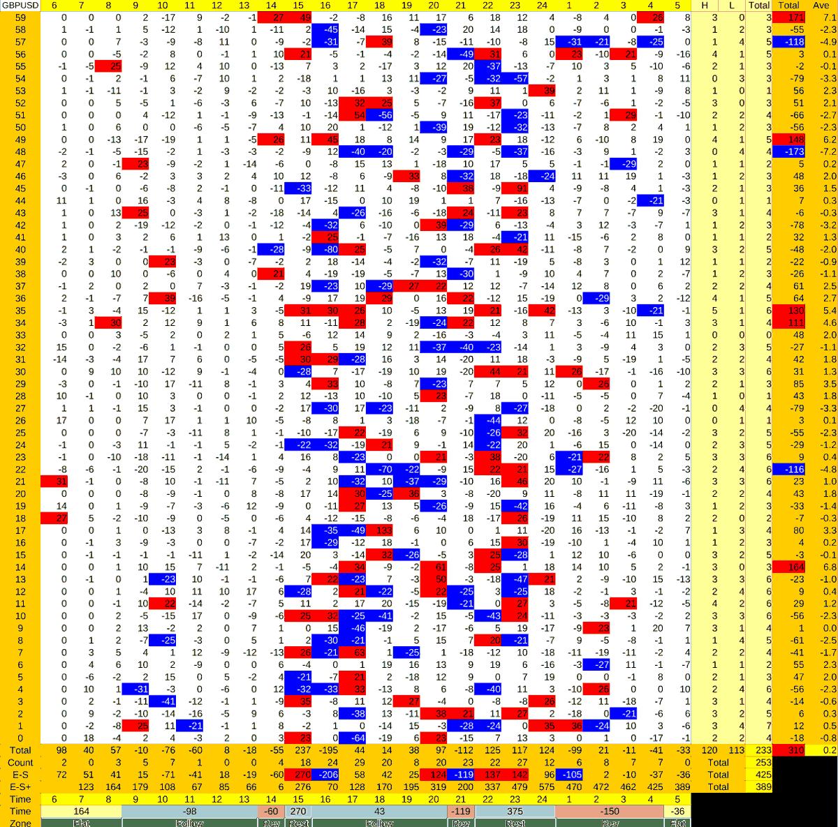 20211007_HS(2)GBPUSD-min