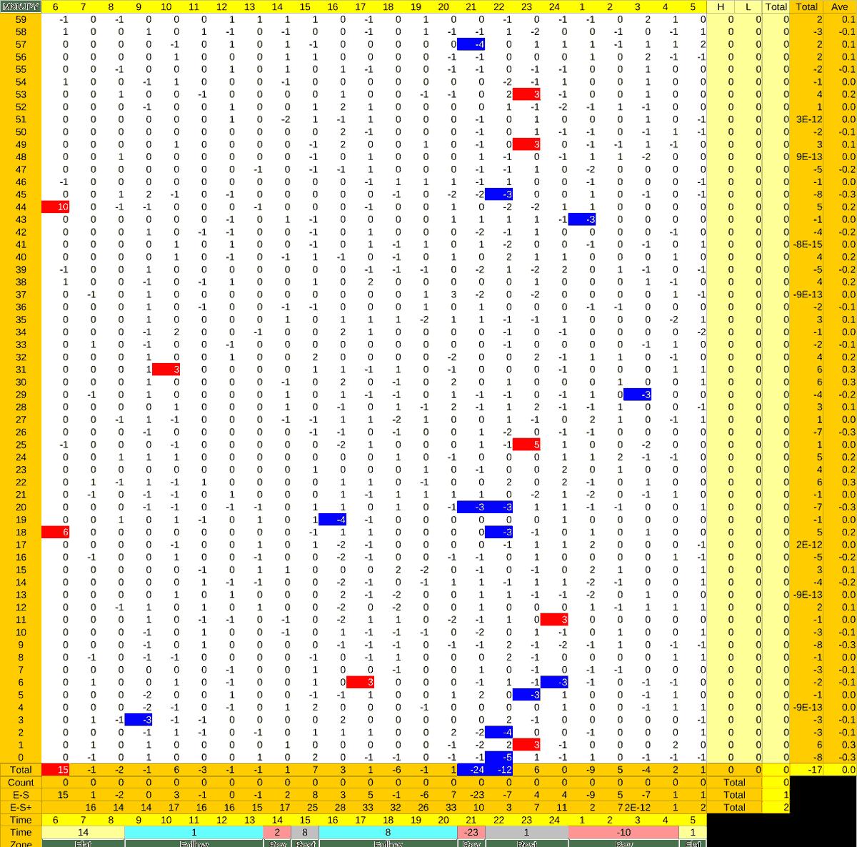 20211007_HS(3)MXNJPY-min