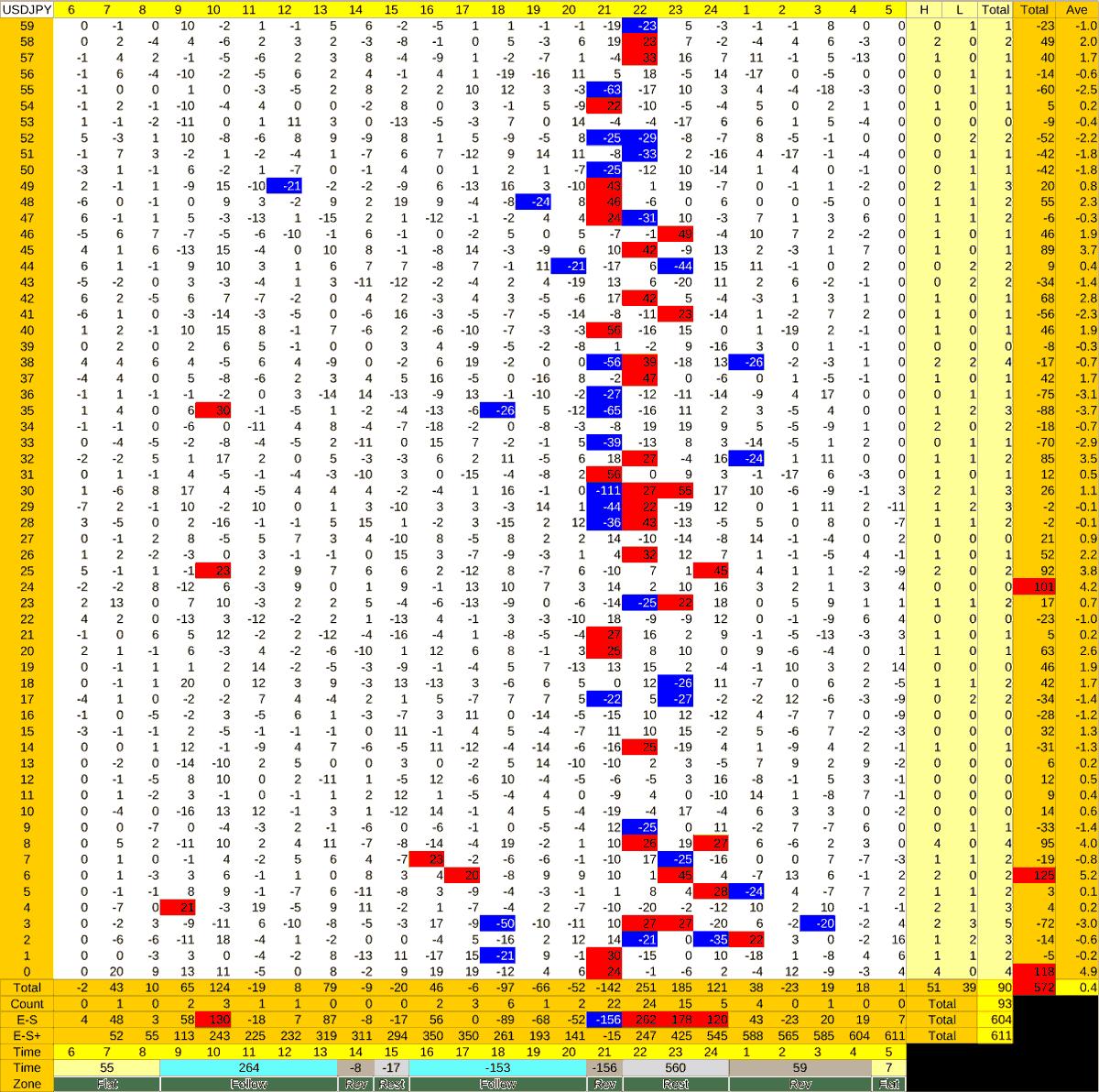 20211008_HS(1)USDJPY-min