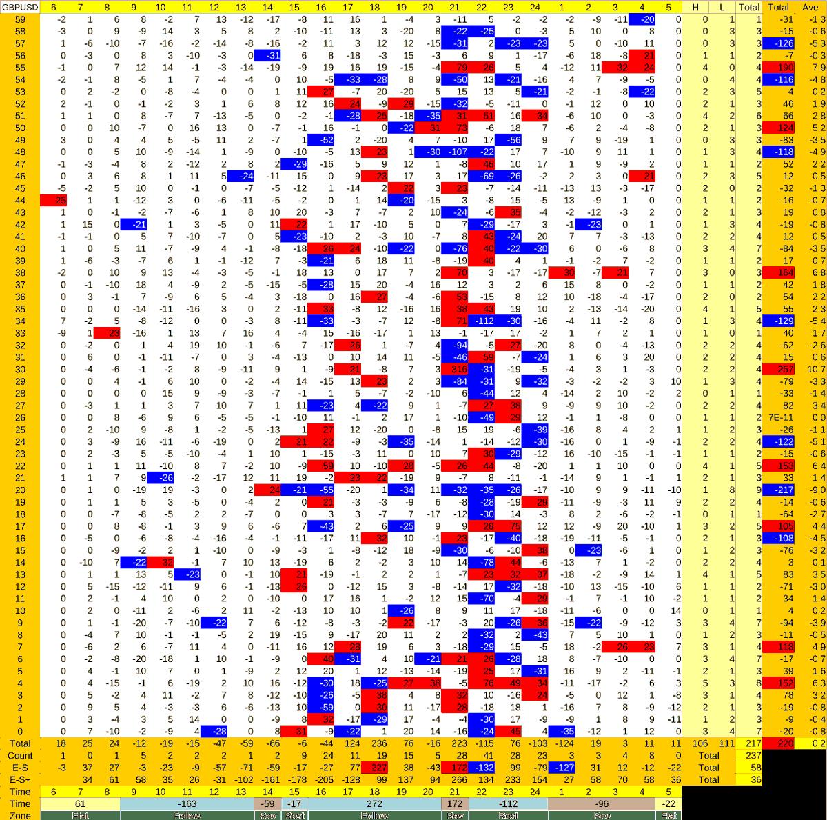 20211008_HS(2)GBPUSD-min