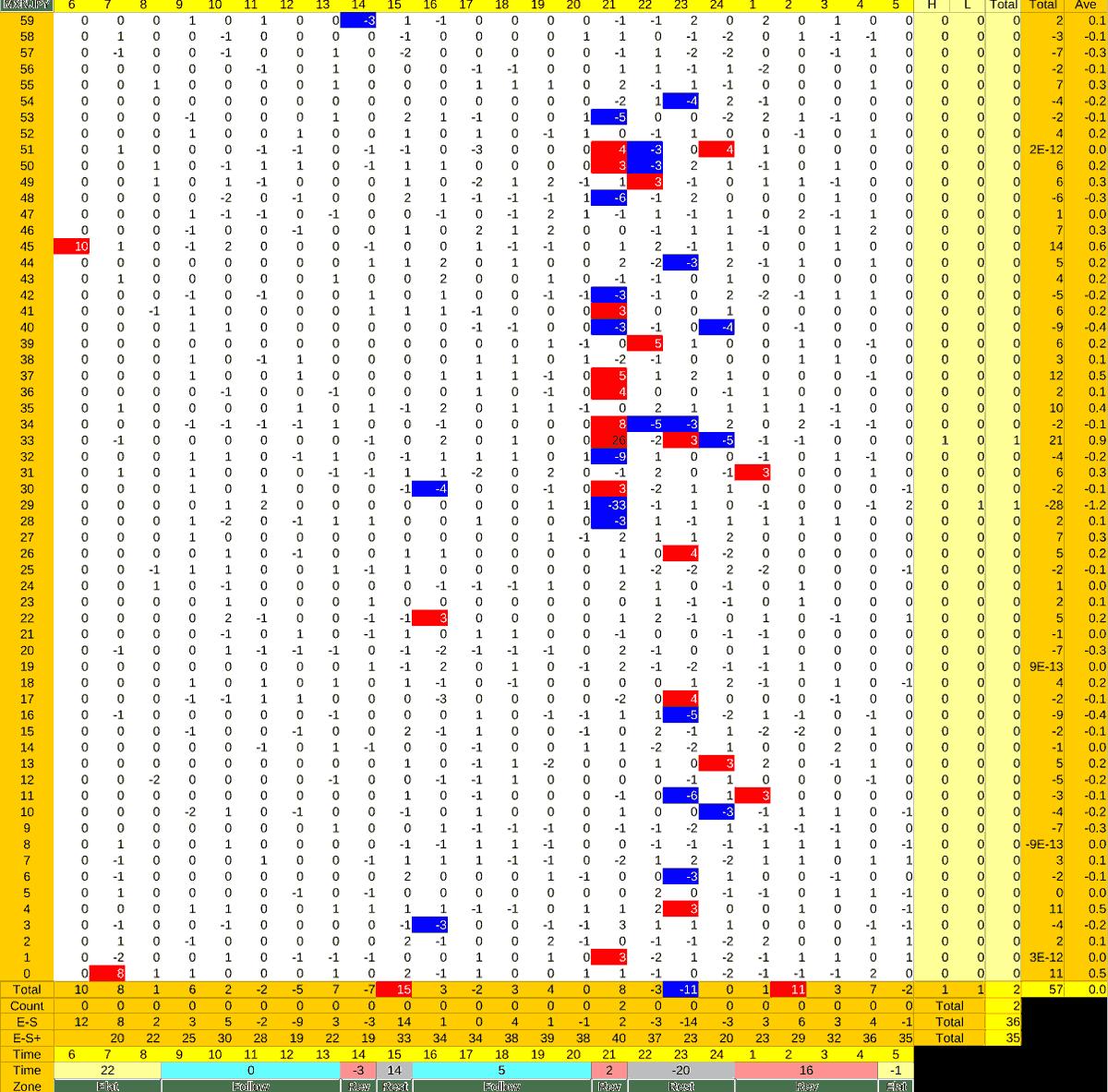 20211008_HS(3)MXNJPY-min