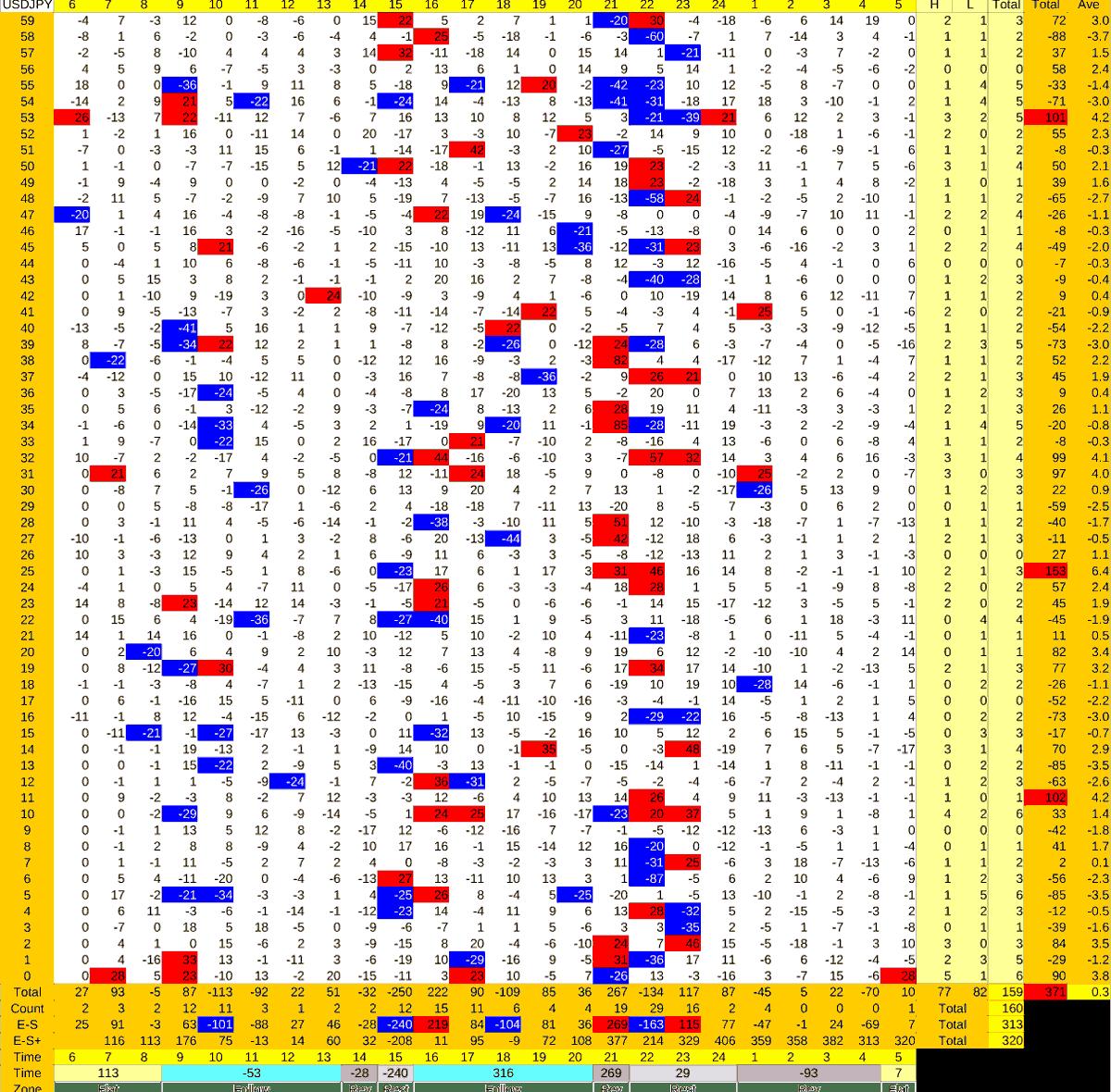 20211012_HS(1)USDJPY-min