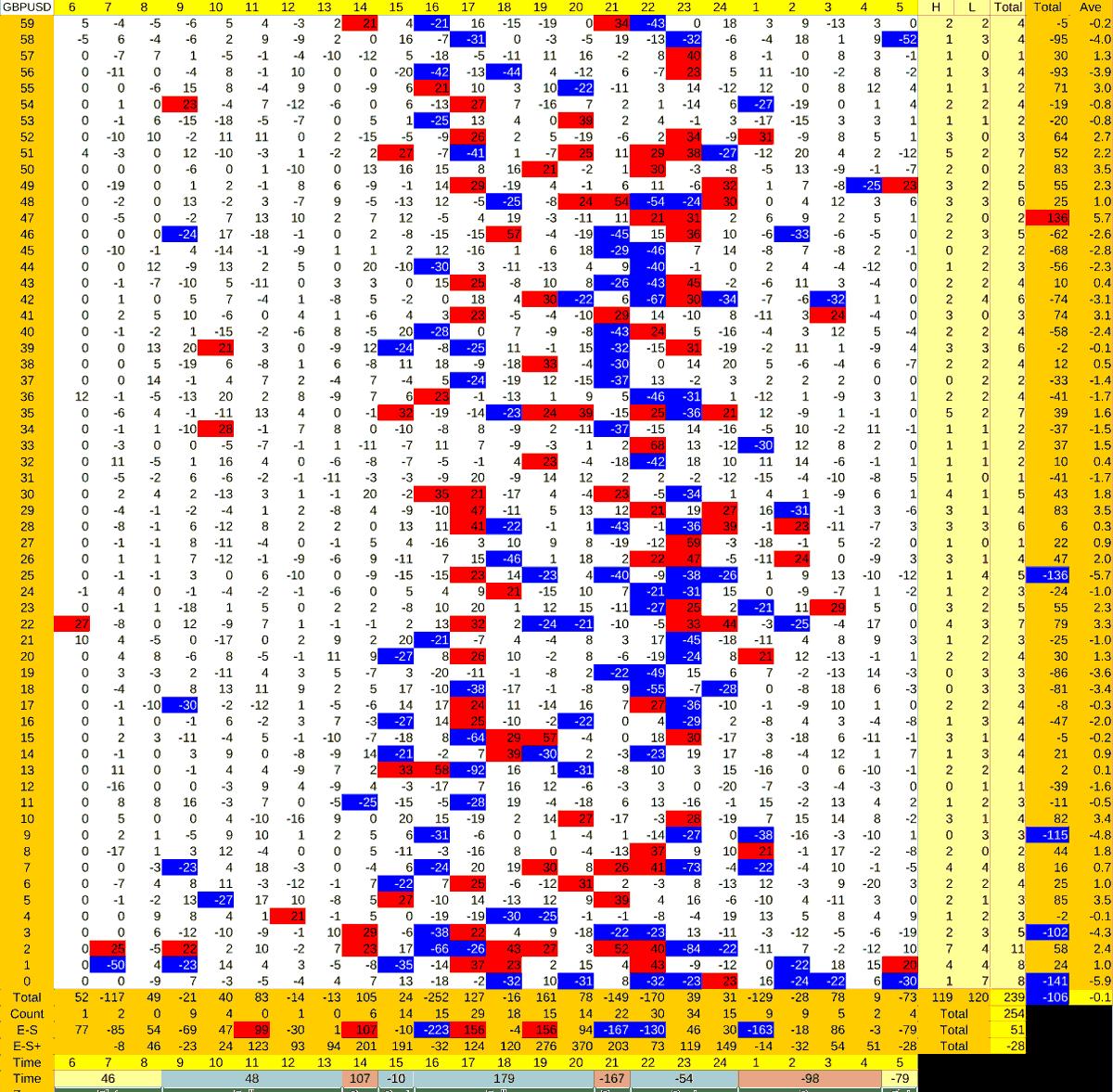 20211012_HS(2)GBPUSD-min