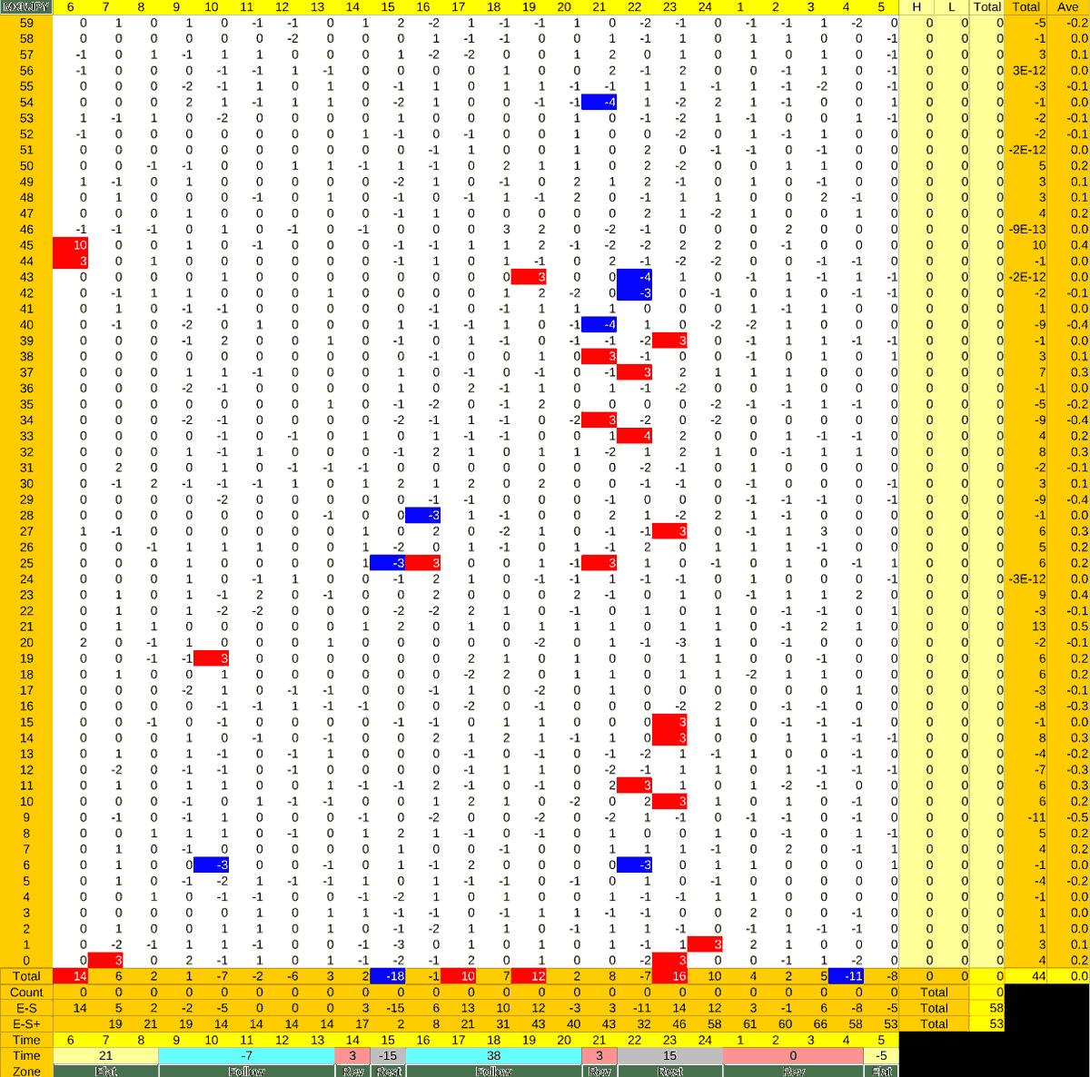 20211012_HS(3)MXNJPY-min