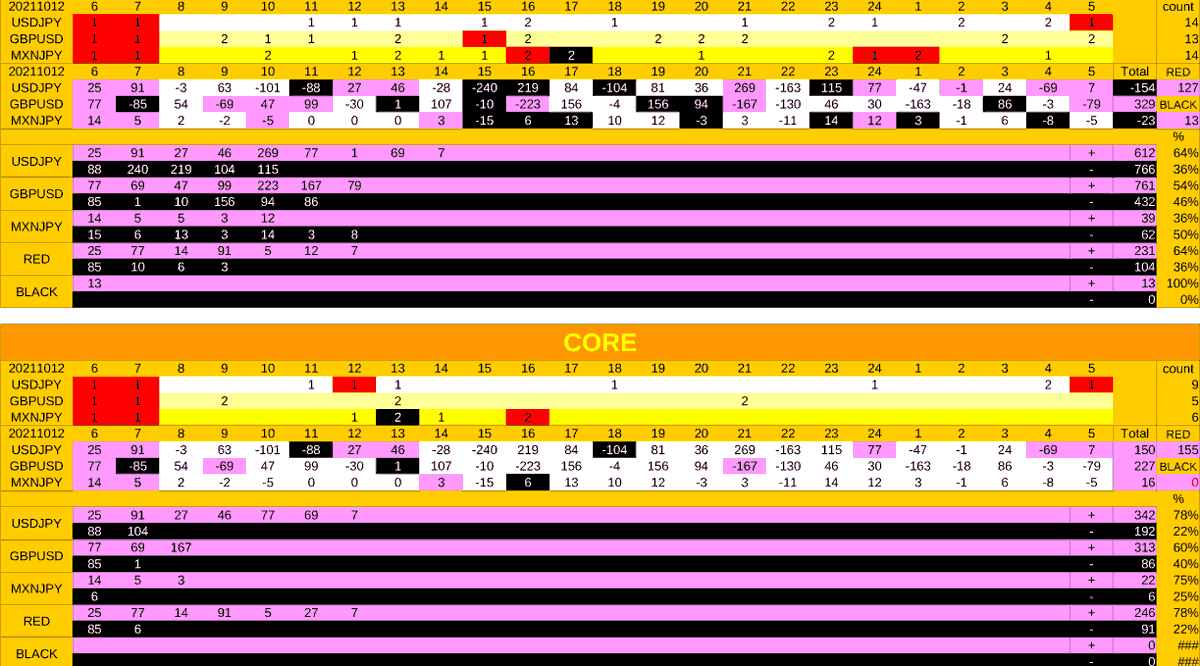 20211012_RES-min