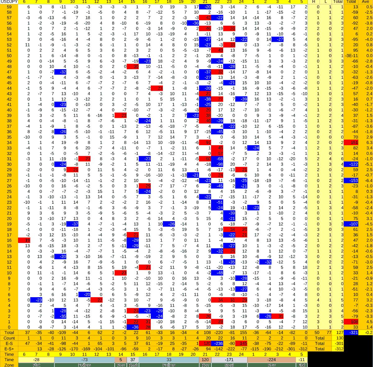20211013_HS(1)USDJPY-min
