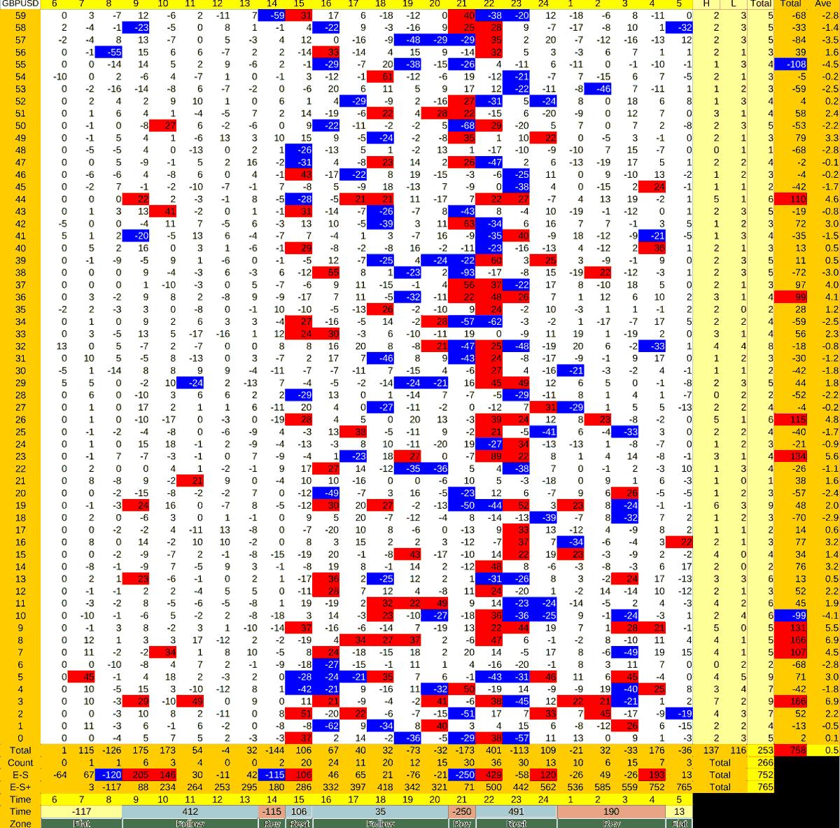 20211013_HS(2)GBPUSD-min