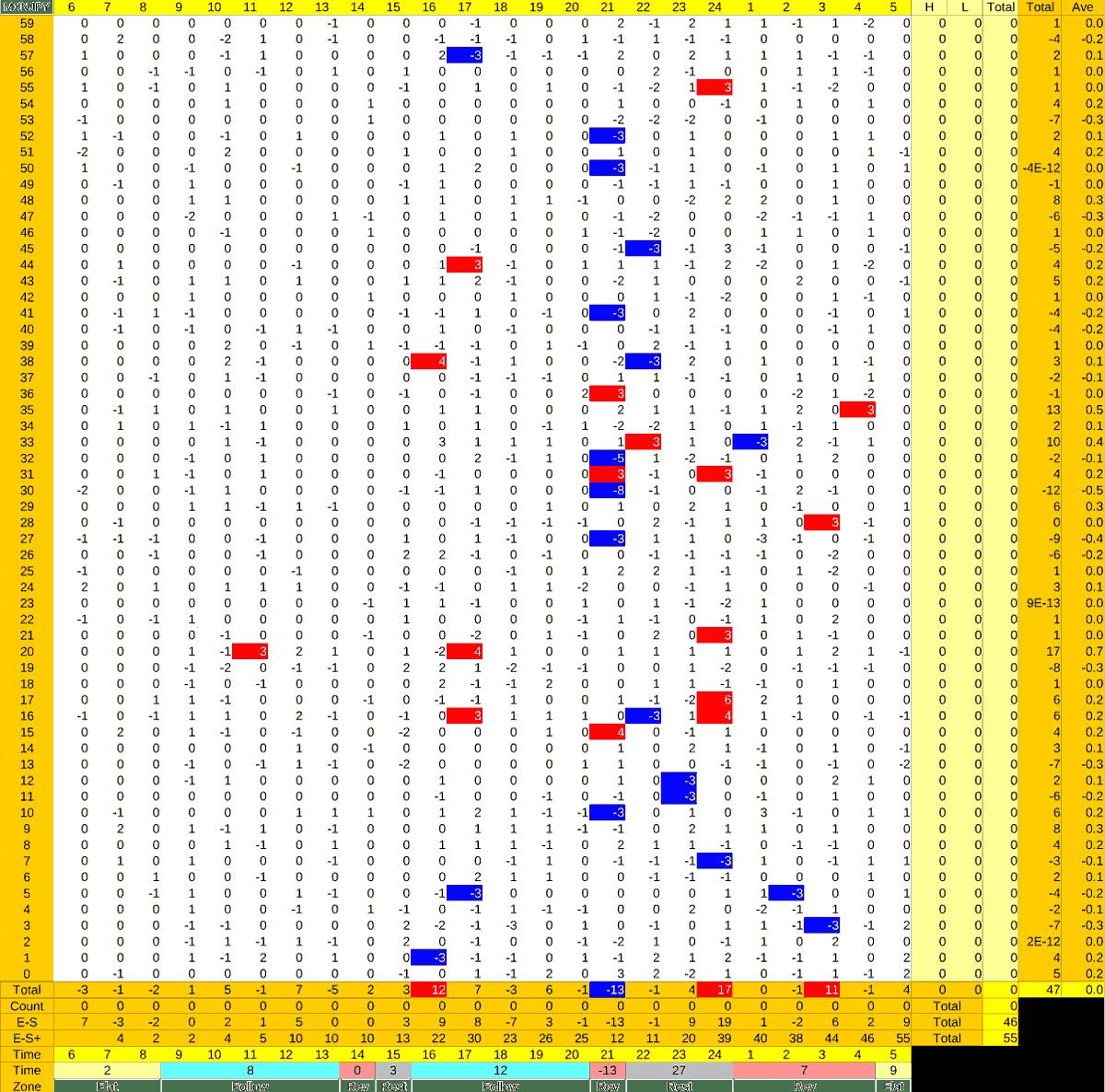 20211013_HS(3)MXNJPY-min